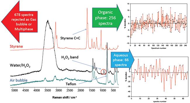 Andor Technology - Spectroscopy presentation
